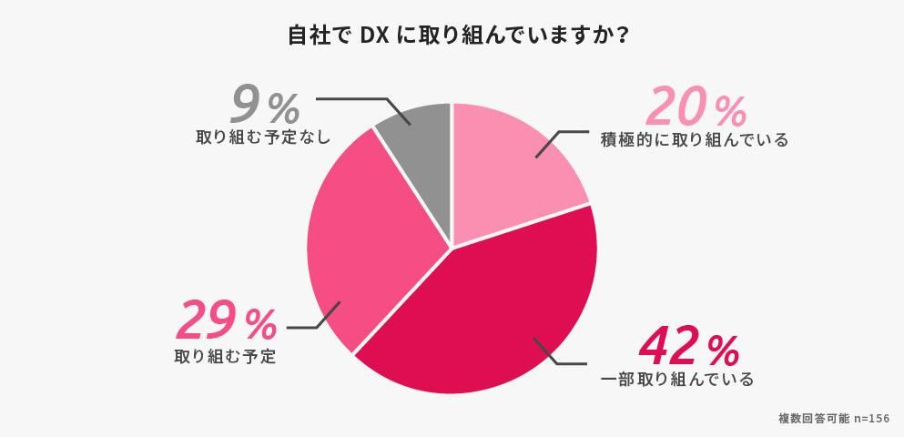 不動産DX意識調査_02