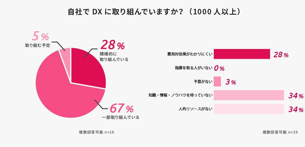 不動産DX意識調査_09_1000